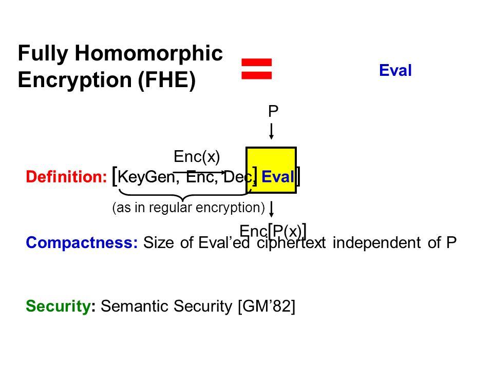 = Fully Homomorphic Encryption (FHE) Eval Enc[P(x)] Enc(x) P